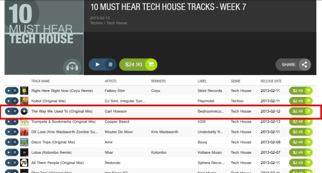 10 Must Hear Tech House Tracks - Week 7